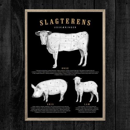 Gehalt plakat Slagterens udskæringer - sort