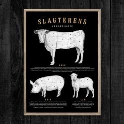 Gehalt plakat slagterens udskæringer - sort fra gehalt på fenomen