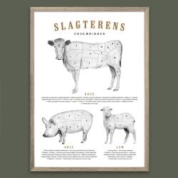 gehalt – Gehalt plakat slagterens udskæringer - hvid fra fenomen
